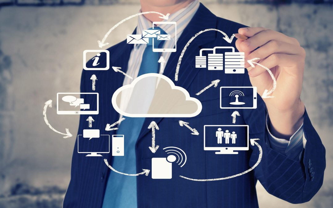 What is Managed Services?